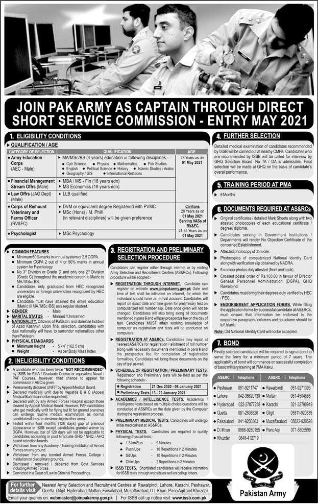 Join Pakistan Army As Captain via Short Service Commission