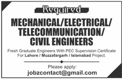 Engineering Staff Jobs 2020 Lahore Muzaffargarh & Islamabad