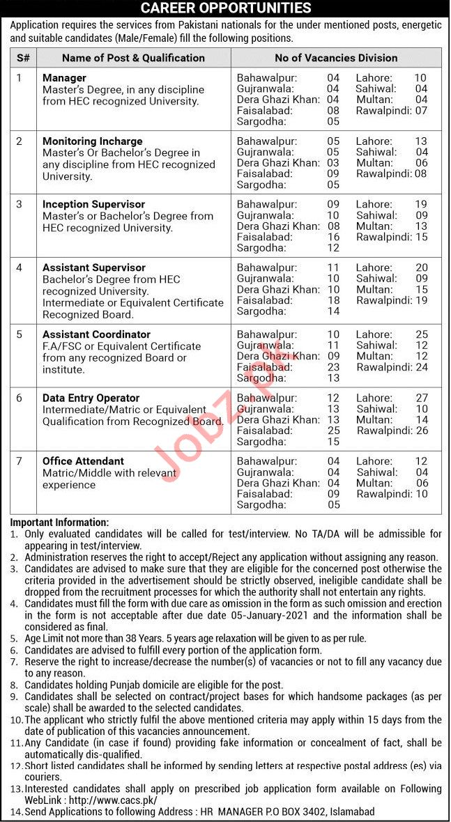 P O Box No 3402 Islamabad Jobs 2021 for Managers