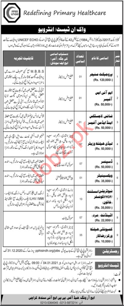 PPHI Sindh Jobs Interview 2021 for Project Manager