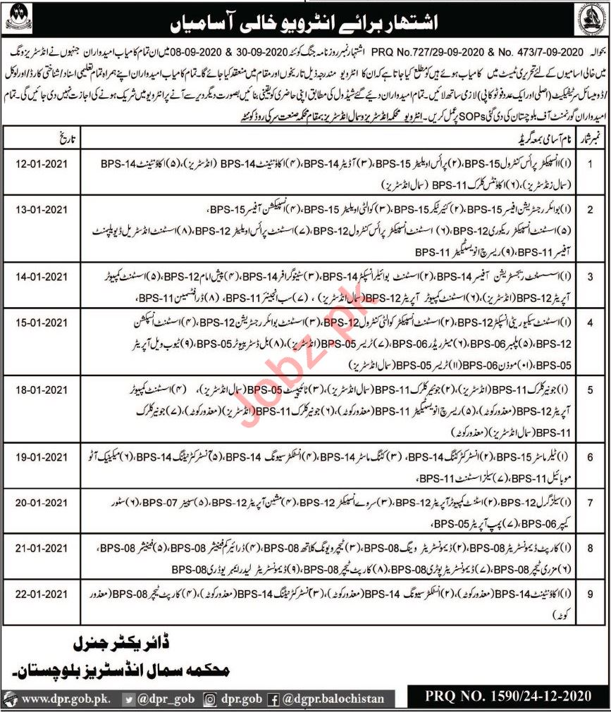 Directorate of Small Industries Balochistan Jobs 2021