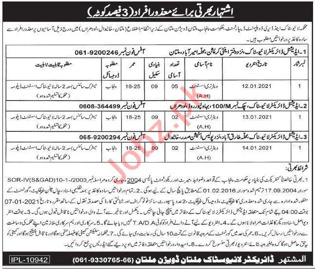 Directorate of Livestock Multan Division Multan Jobs 2021