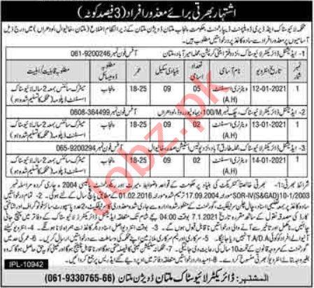 Livestock & Dairy Development Department Multan Jobs 2021
