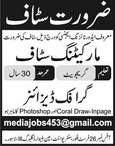 Advertising Agency Jobs 2021 in Lahore