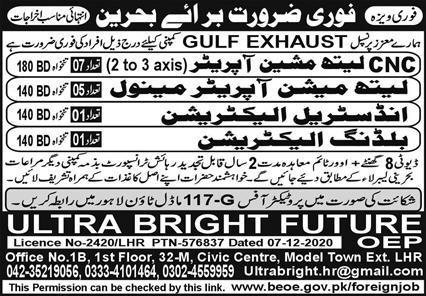 Ultra Bright Future Jobs 2021 in Bahrain