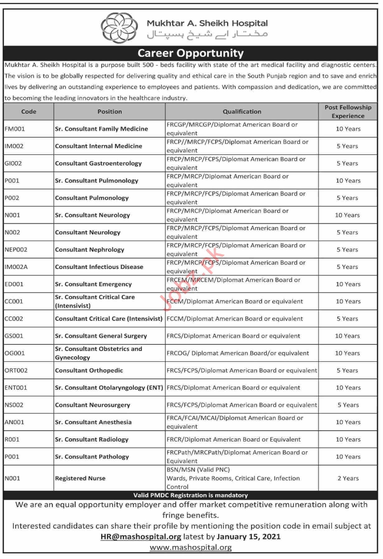 Mukhtar A Sheikh Hospital Jobs 2021 for Medical Consultant