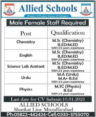 Allied Schools Muzaffarabad Jobs 2021 for Teachers