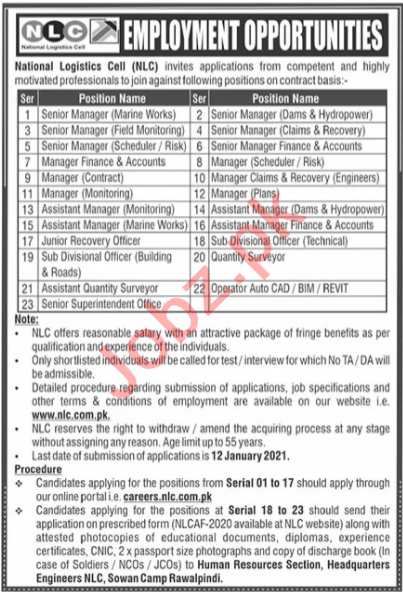National Logistics Cell NLC Rawalpindi Jobs 2021 for Manager