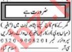 Domestic Staff Jobs Open in Peshawar 2021