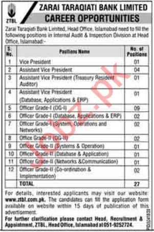 Zarai Tarakiati Bank Limited ZTBL Islamabad Jobs 2021