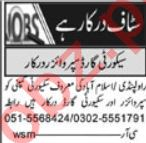 Security Guard & Security Incharge Jobs 2021 in Islamabad