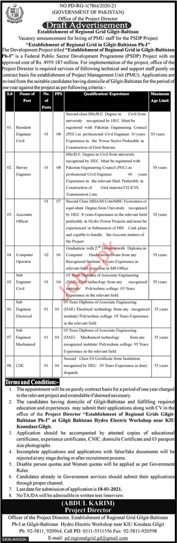 Establishment of Regional Grid Gilgit Baltistan Jobs 2021