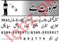 Computer Operator & Data Entry Operator Jobs 2021 in Lahore
