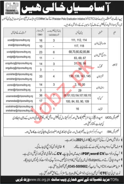 CHIP Training & Consulting CTC Lahore Jobs 2021