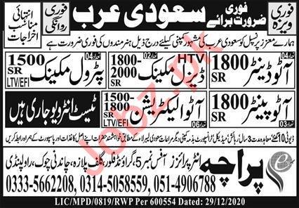 Auto Painter & Petrol Mechanic Jobs 2021 in Saudi Arabia
