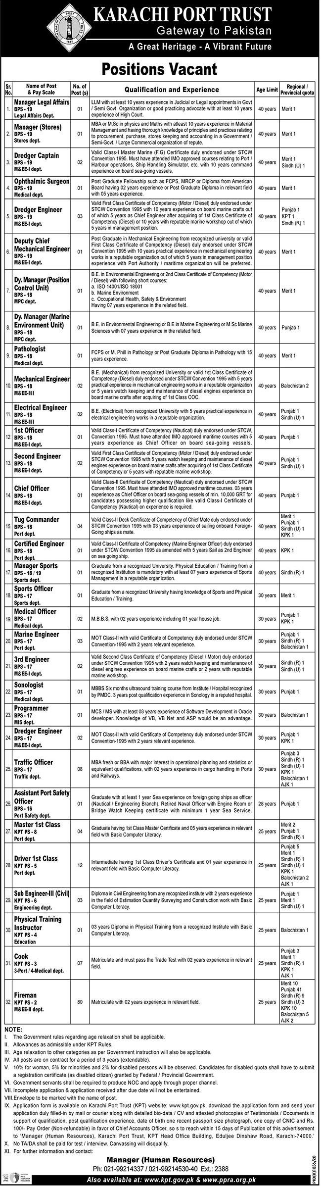 Karachi Port Trust KPT Jobs 2021
