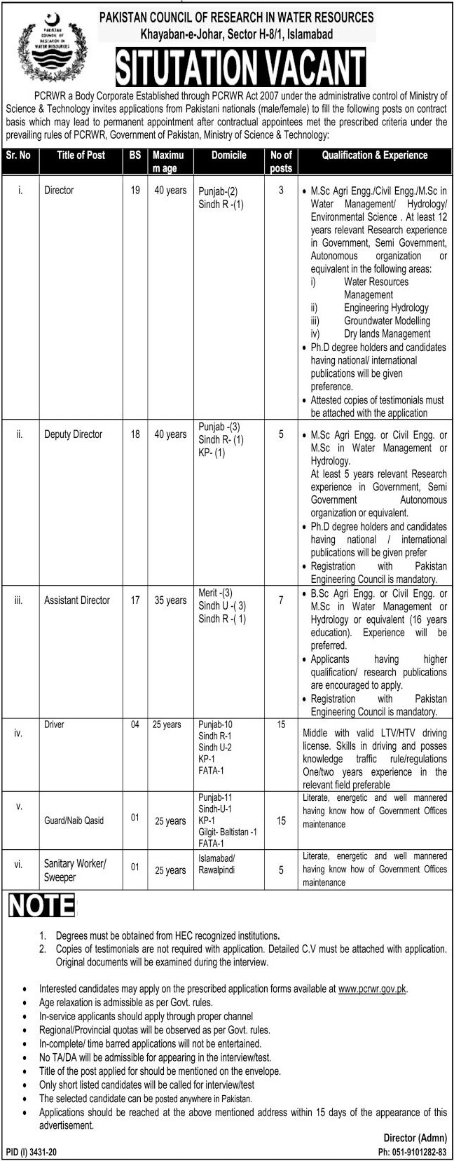 Pakistan Council of Reasearch in Water Resources Jobs 2021
