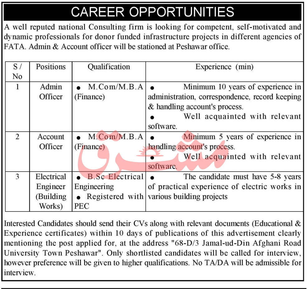 National Consulting Firm Jobs 2021 in Peshawar Office