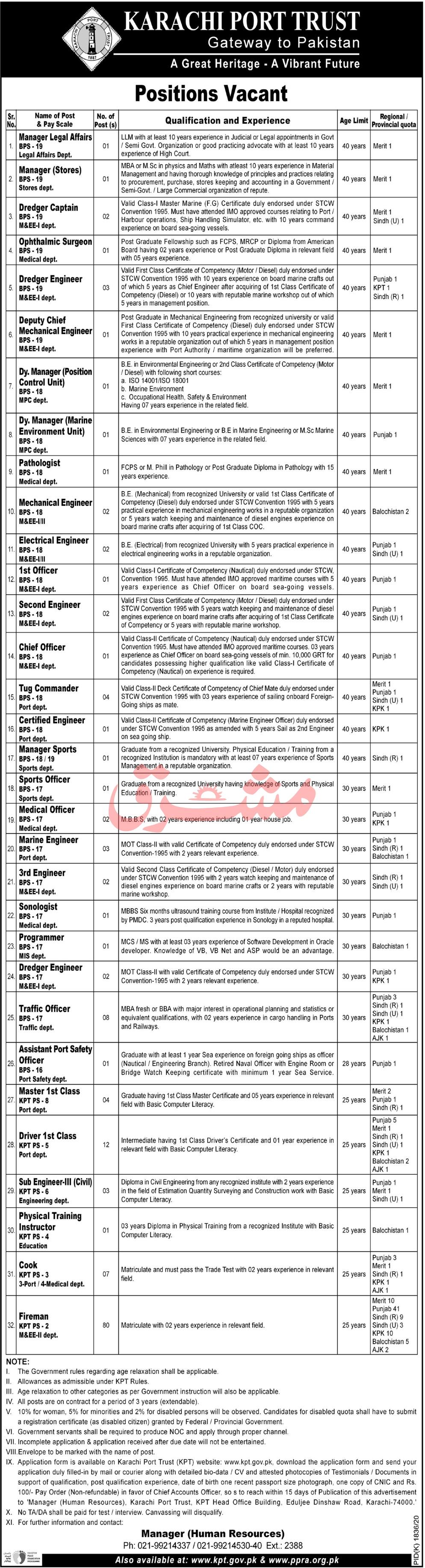 Karachi Port Trust Jobs 2021 in Karachi