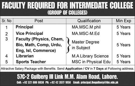Private Group of Colleges Jobs 2021 in Lahore