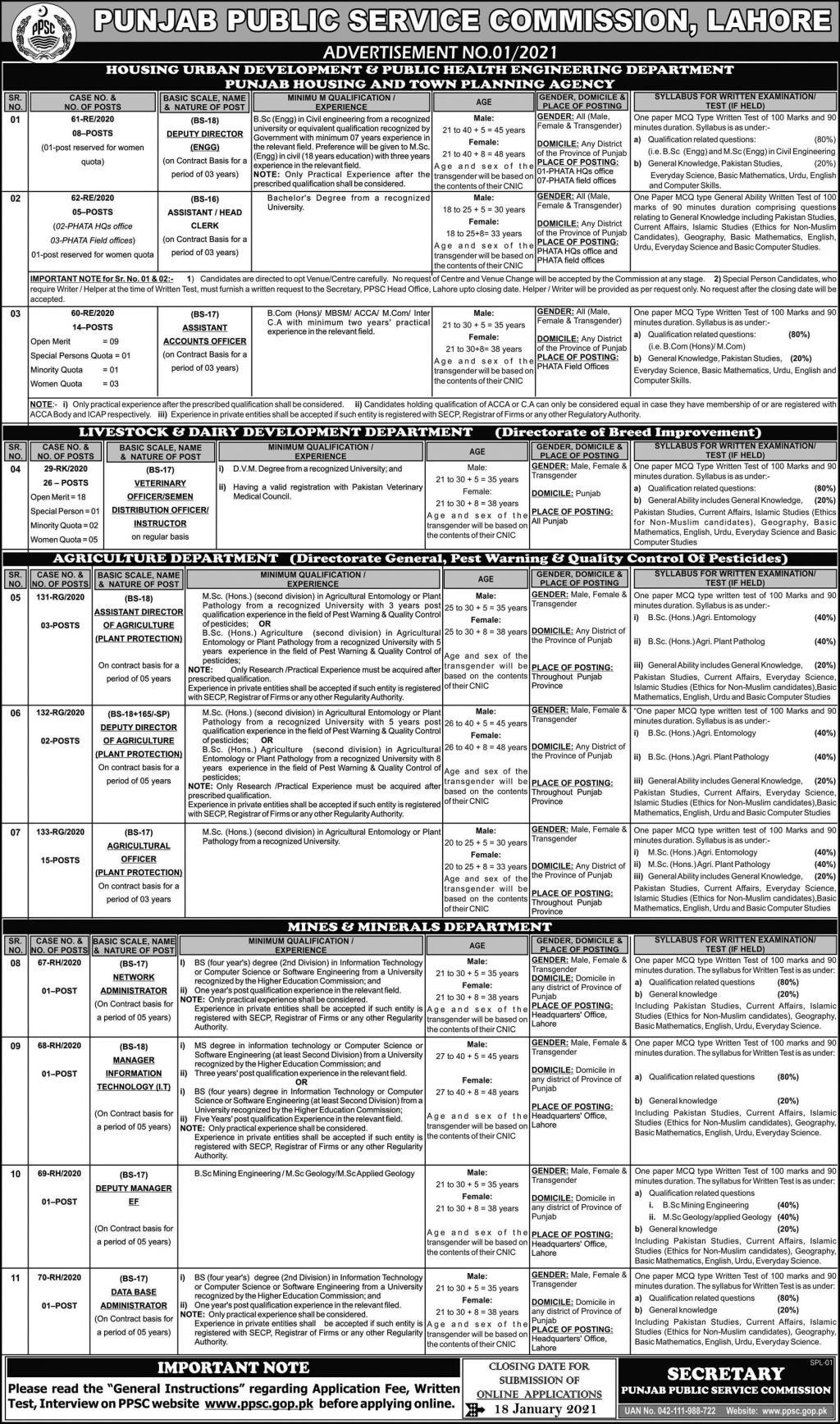 PPSC Lahore January Jobs 2021