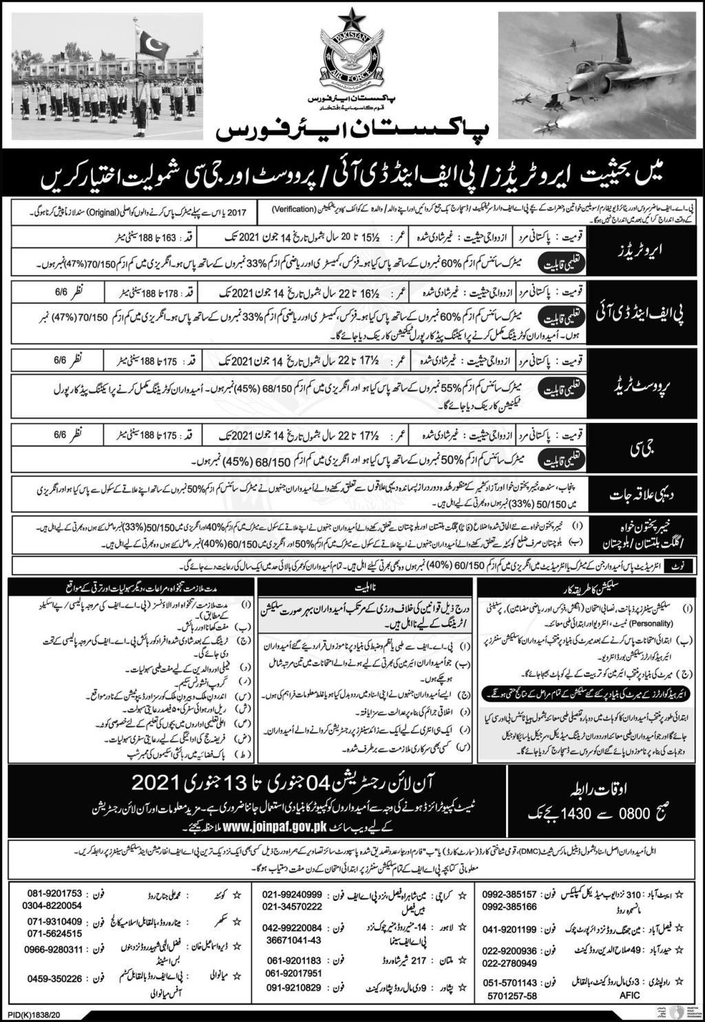 Pakistan Air Force PAF January Jobs 2021