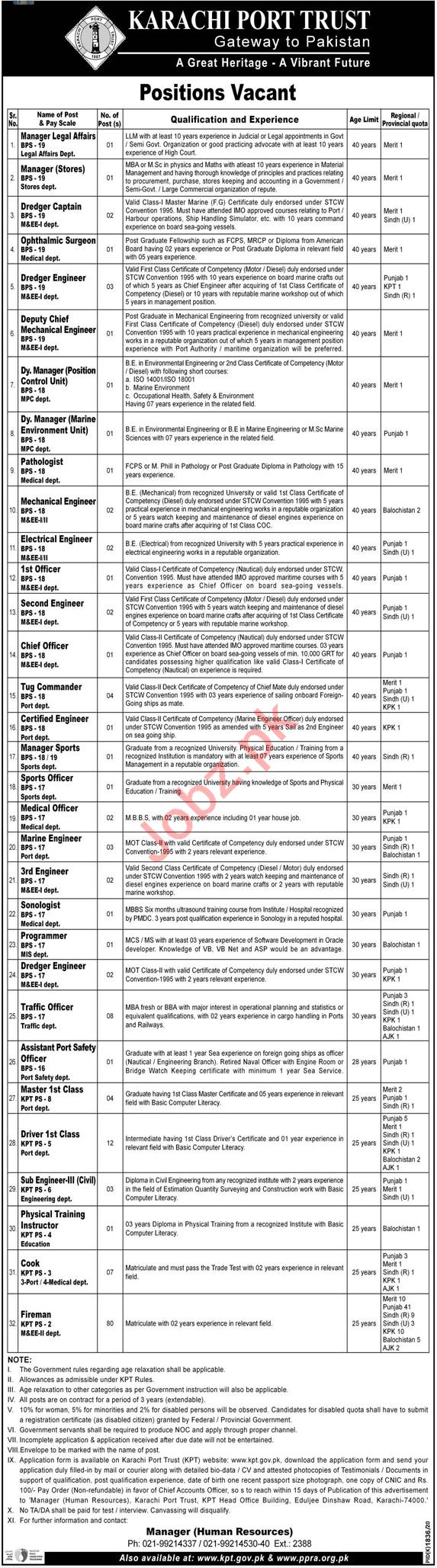 Karachi Port Trust KPT Jobs 2021 for Manager & Engineer