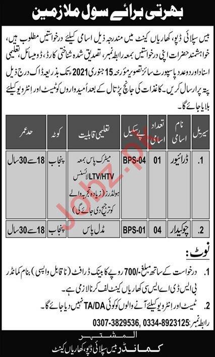 Pakistan Army Base Supply Depot Kharian Cantt Jobs 2021