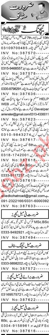 Subject Specialist & Coordinator Jobs 2021 in Peshawar
