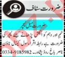 Teacher & Quran Teacher Jobs 2021 in Peshawar