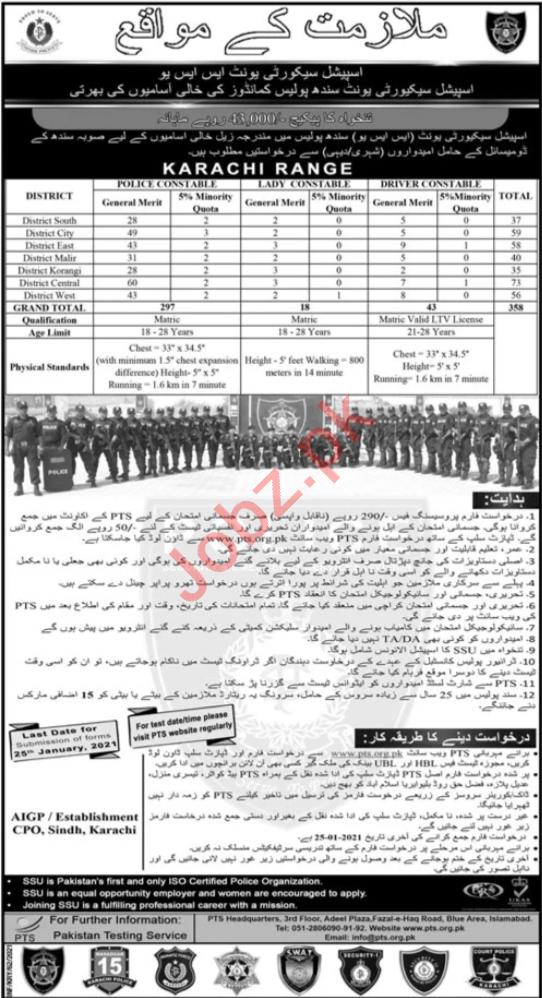 SSU Special Security Unit Sindh Police Jobs Hyderabad 2021
