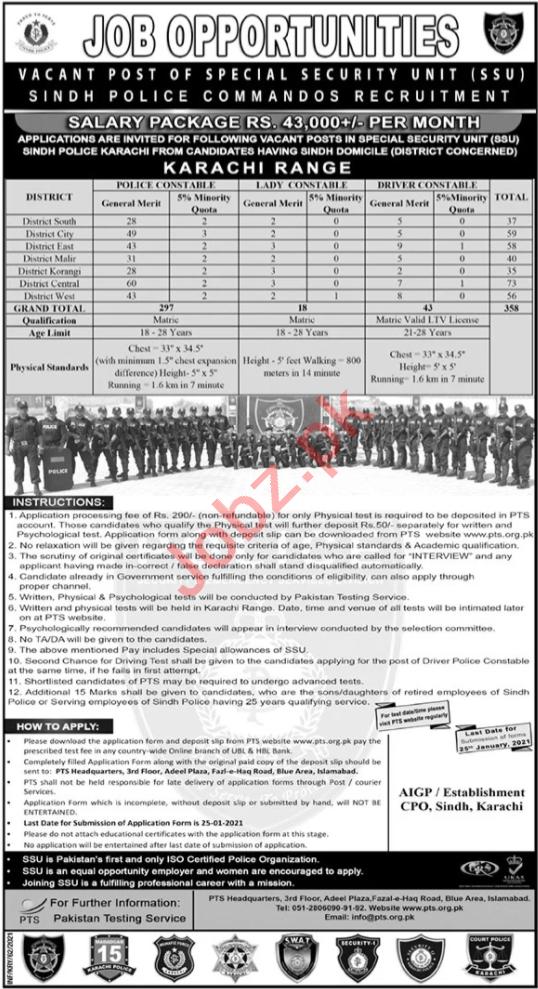 SSU Special Security Unit Sindh Police Jobs Karachi 2021
