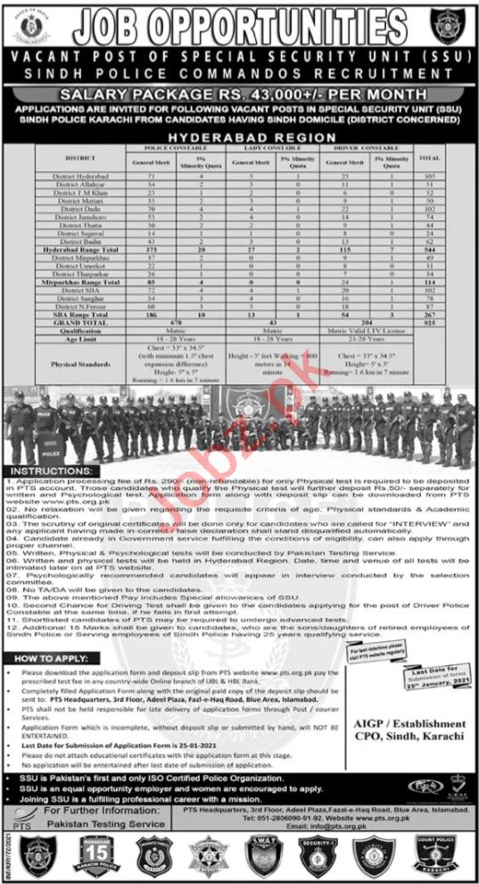 Police Constable & Lady Constable Jobs 2021 SSU Sindh Police