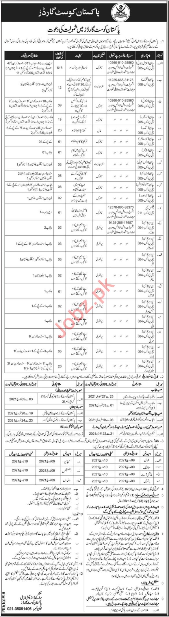 Pakistan Coast Guard PCG Jobs 2021 for Sepoy General Duty