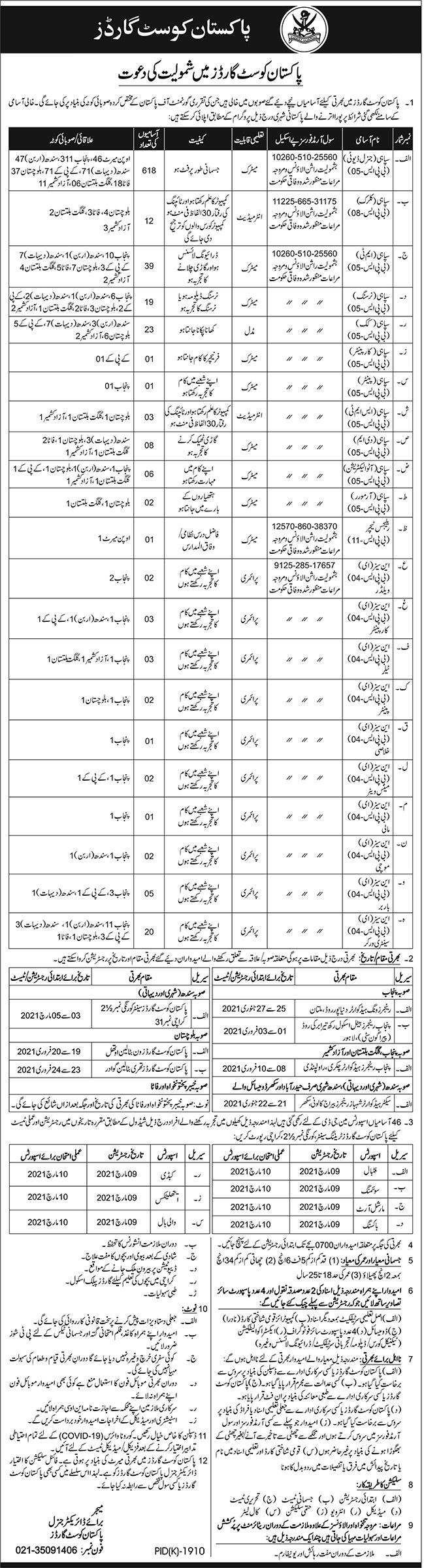 Pakistan Coast Guard PCG Jobs 2021
