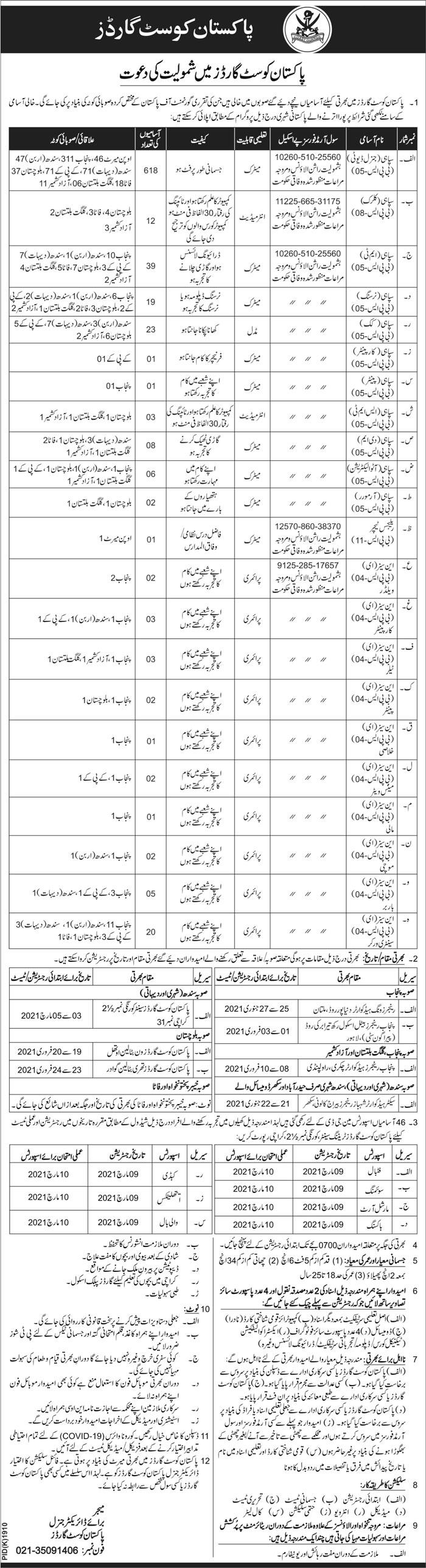 Pakistan Coast Guard PCG Jobs 2021 for Sepoy