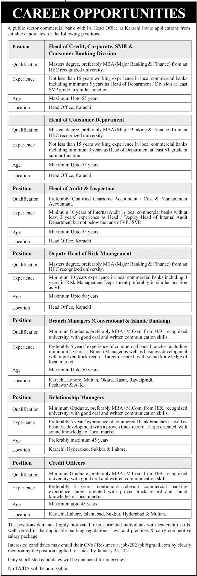 Public Sector Commercial Bank Jobs 2021 For Managerial Staff