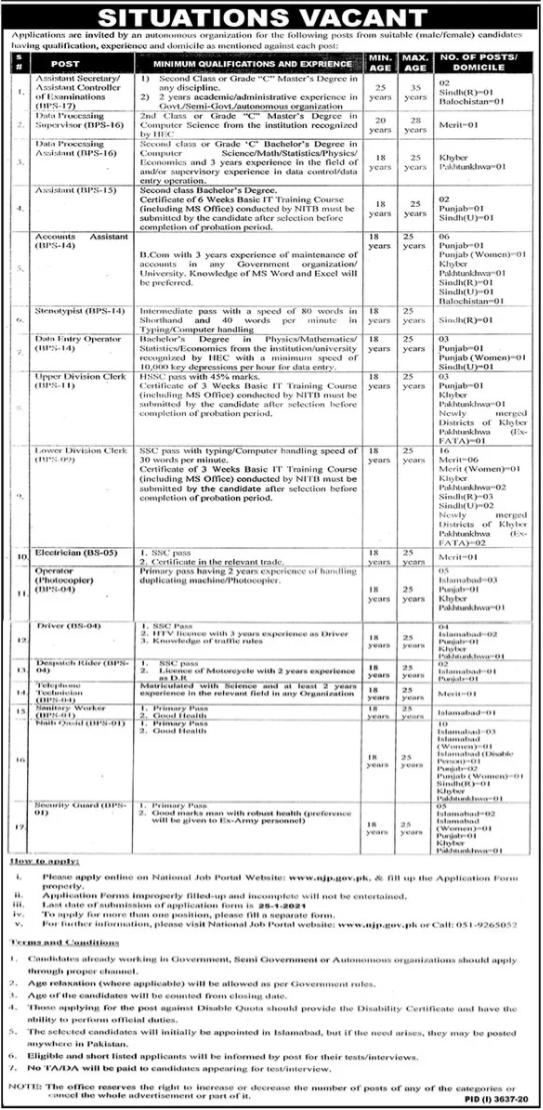 Public Sector Organization Jobs 2021 in Islamabad