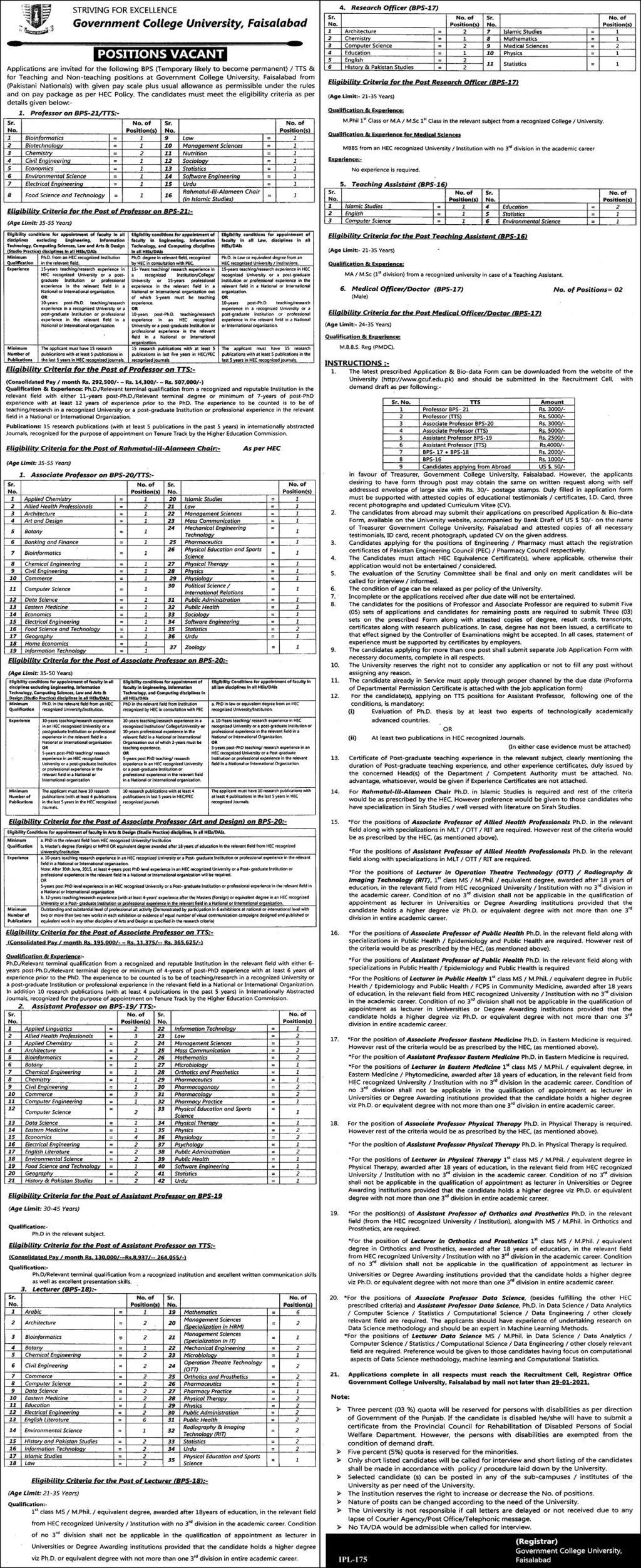 Government College University Faisalabad Jobs 2021