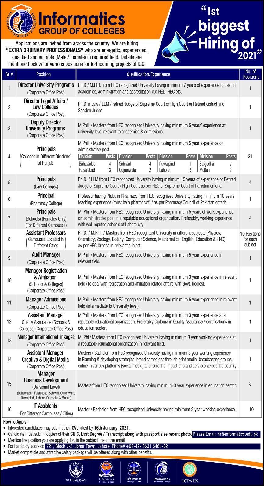 Informatics Group of Colleges Jobs 2021 in Lahore