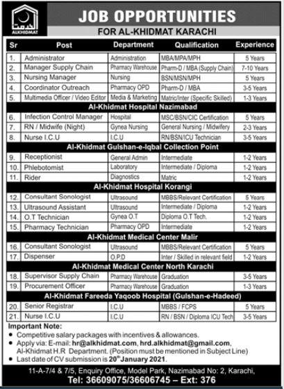 Al Khidmat Karachi Jobs 2021 For Medical Staff