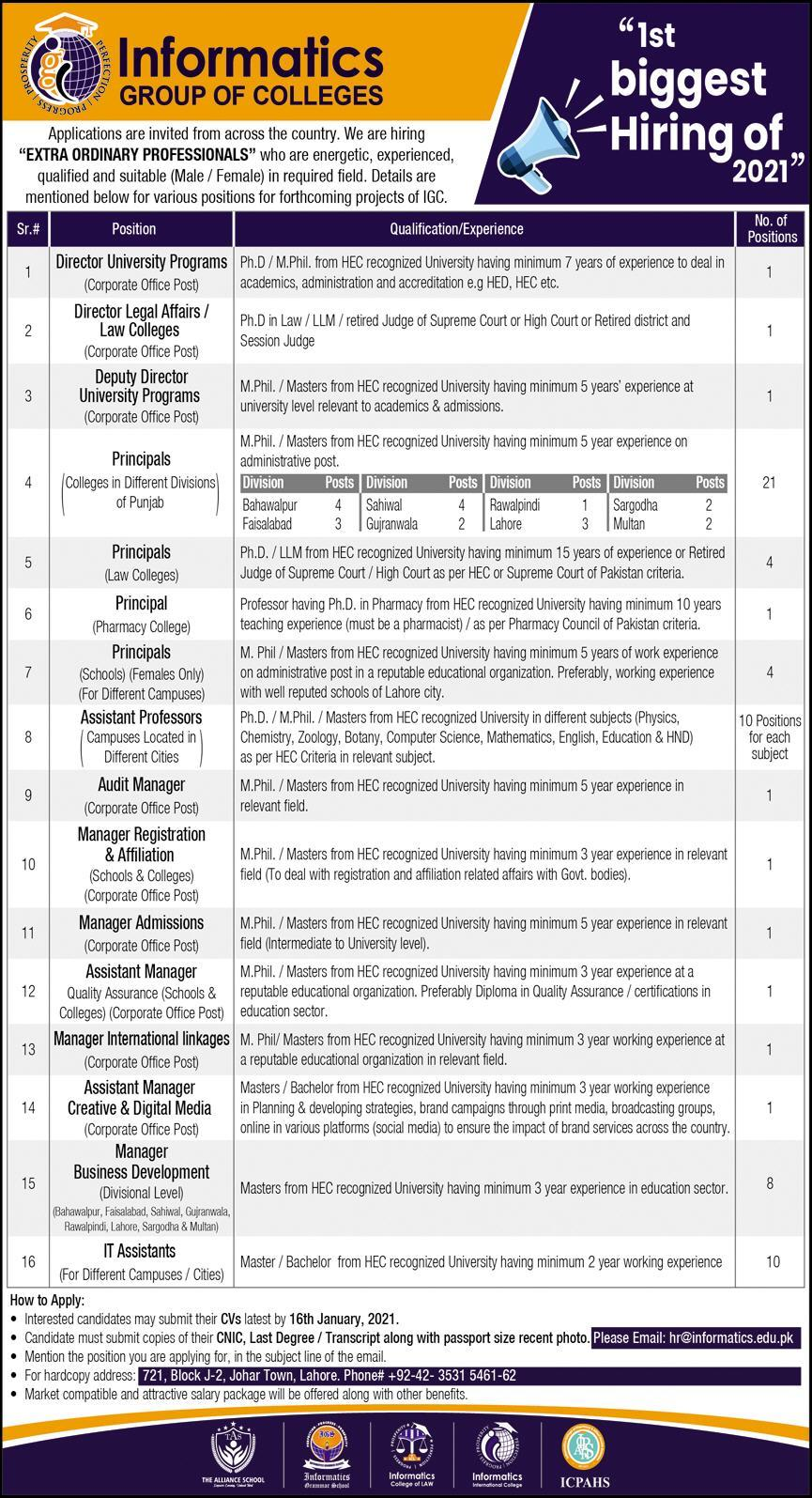 Informatics Group of Colleges Lahore Jobs 2021