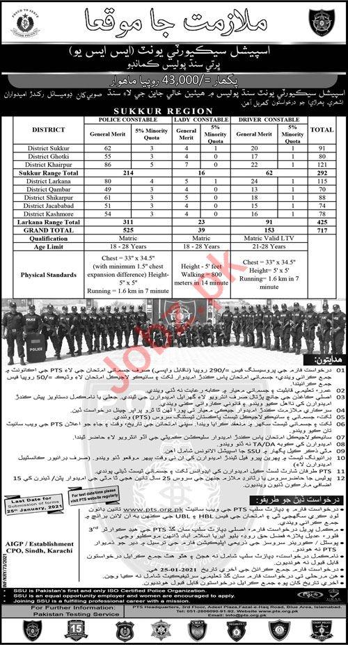 Special Security Unit SSU Sukkur Jobs 2021 for Constables