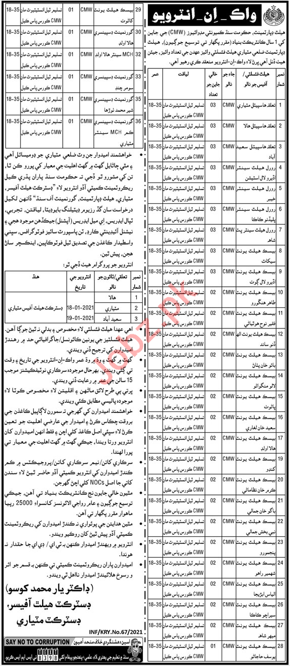 Health Department Matiari Jobs 2021 for Community Midwife