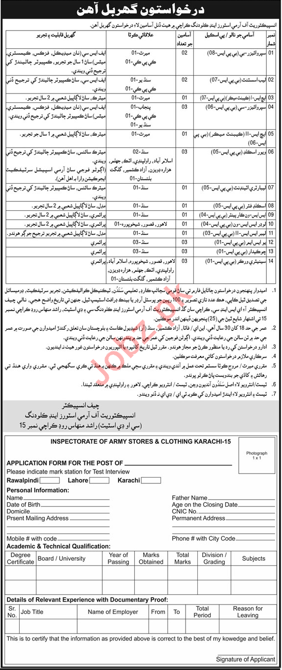 Inspectorate of Army Stores & Clothing IAS&C Karachi Jobs