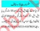 Lady Teacher & Lecturer Jobs 2021 in Peshawar