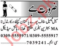 Computer Operator & Admin Manager Jobs 2021 in Lahore
