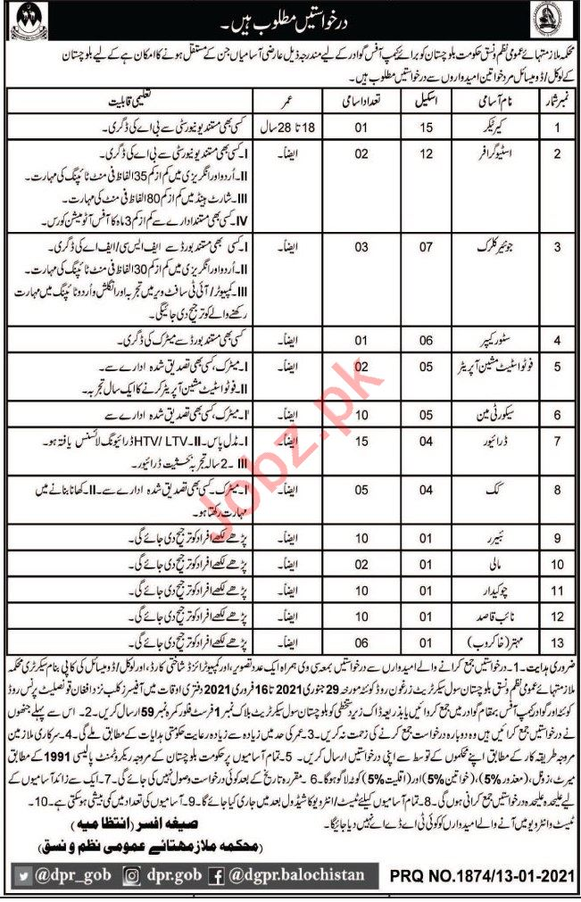 Services & General Administration Department Gwadar Jobs