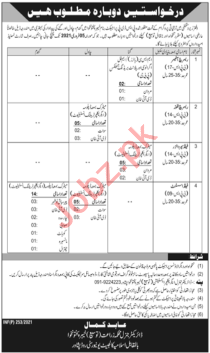 Directorate of Agriculture Extension KPK Jobs 2021