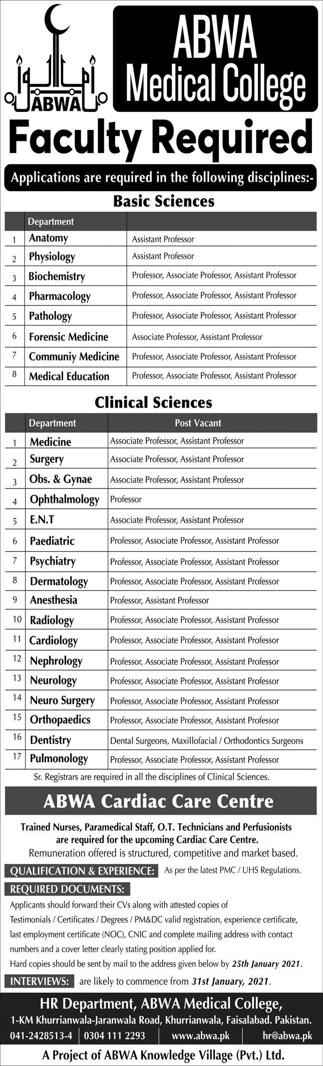 ABWA Medical College Jobs in Faisalabad